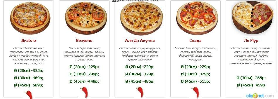 daae316b6af43 Доставка пиццы пиццерии Баффо в Санкт-Петербурге | Заказать пиццу на ...