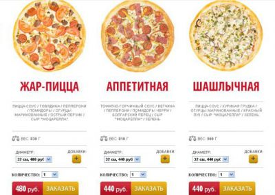 c9299bfd4b6b1 Бесплатная круглосуточная доставка пиццы службы доставки Империя ...